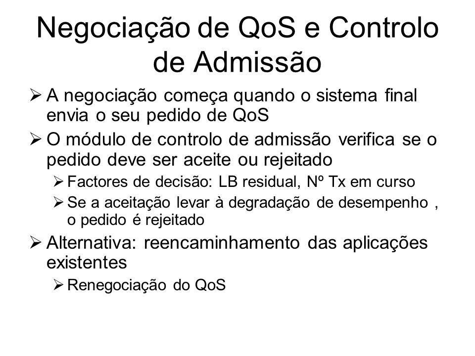 Negociação de QoS e Controlo de Admissão