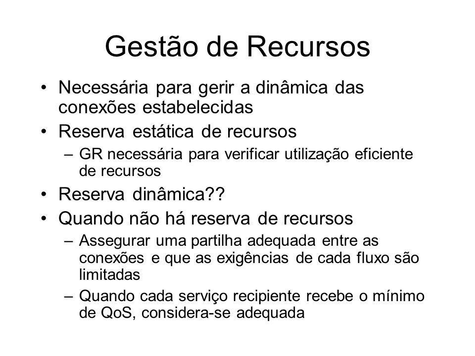 Gestão de Recursos Necessária para gerir a dinâmica das conexões estabelecidas. Reserva estática de recursos.