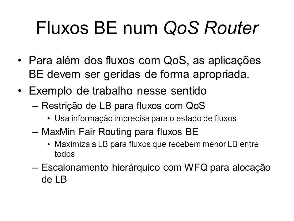 Fluxos BE num QoS Router