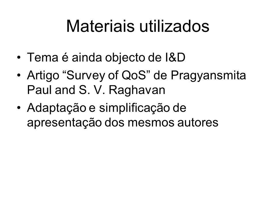 Materiais utilizados Tema é ainda objecto de I&D