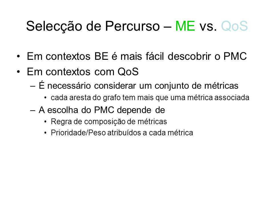 Selecção de Percurso – ME vs. QoS
