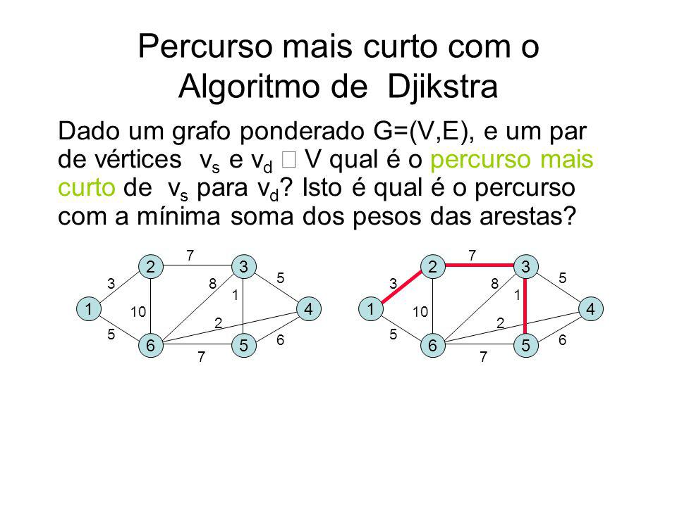 Percurso mais curto com o Algoritmo de Djikstra