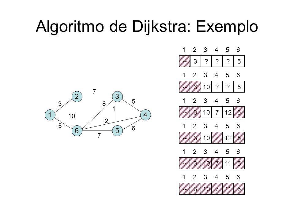 Algoritmo de Dijkstra: Exemplo