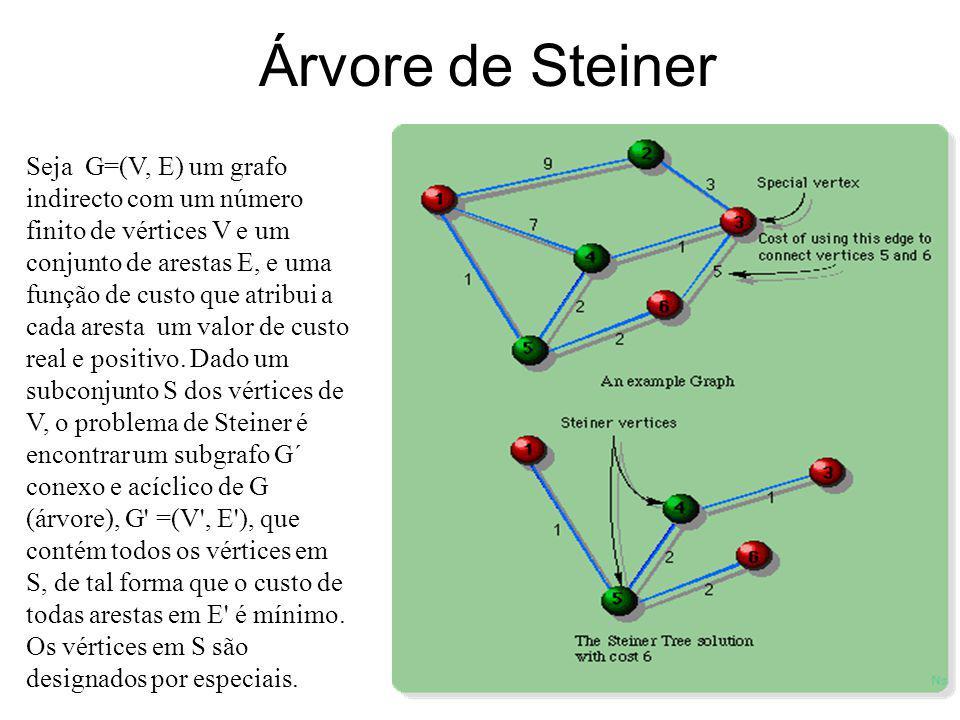 Árvore de Steiner
