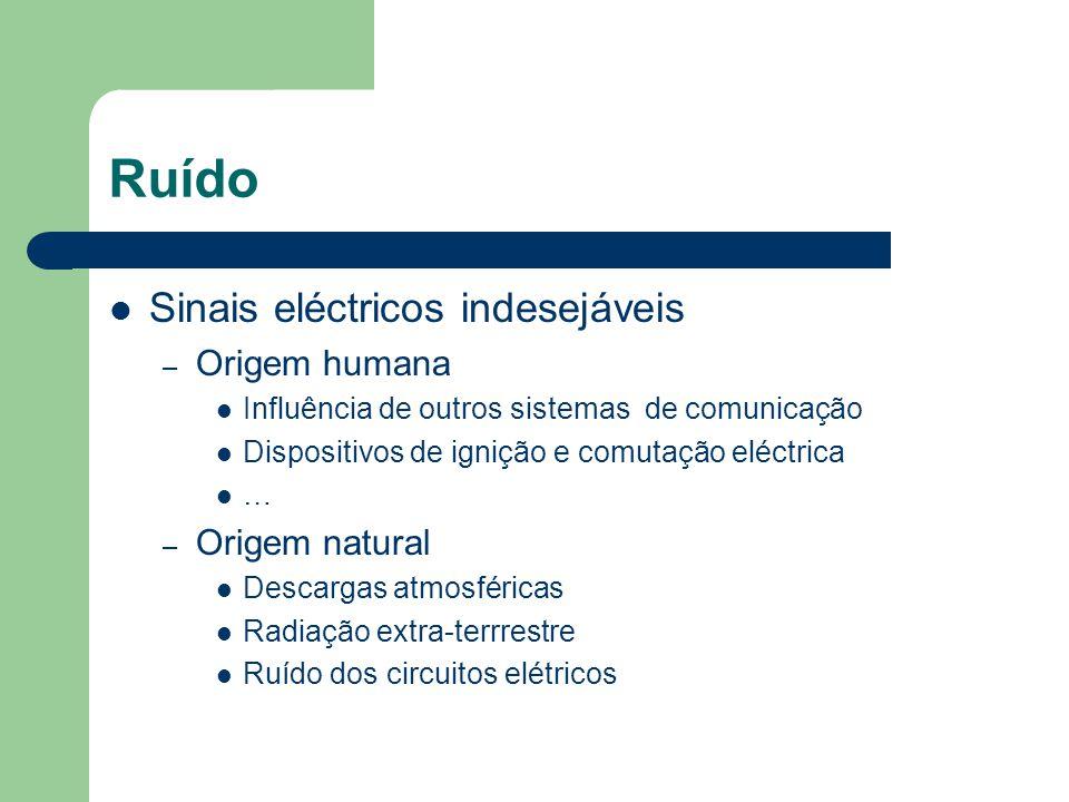 Ruído Sinais eléctricos indesejáveis Origem humana Origem natural