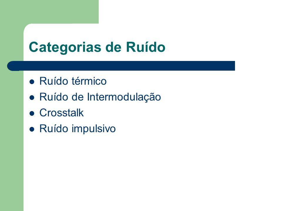 Categorias de Ruído Ruído térmico Ruído de Intermodulação Crosstalk