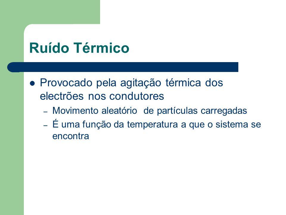 Ruído Térmico Provocado pela agitação térmica dos electrões nos condutores. Movimento aleatório de partículas carregadas.