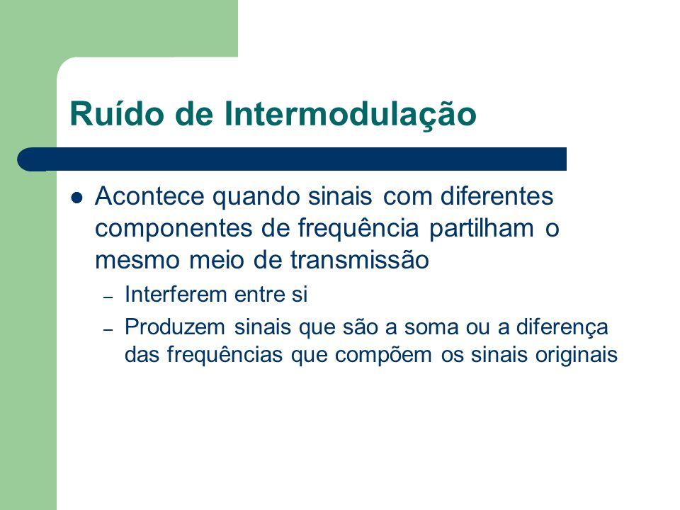 Ruído de Intermodulação
