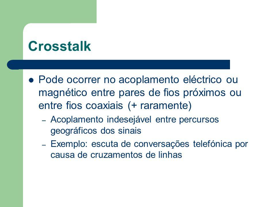 Crosstalk Pode ocorrer no acoplamento eléctrico ou magnético entre pares de fios próximos ou entre fios coaxiais (+ raramente)
