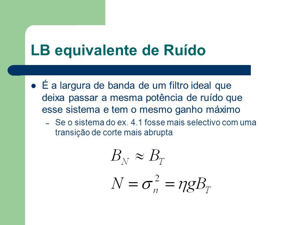 LB equivalente de Ruído