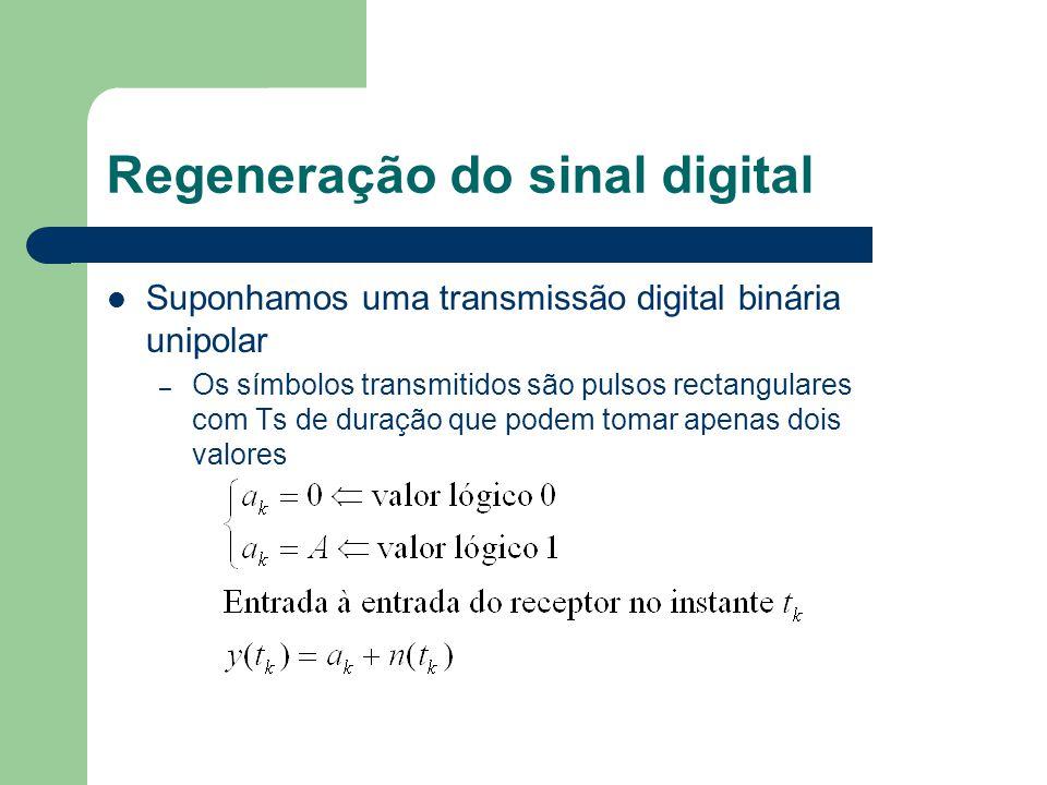Regeneração do sinal digital