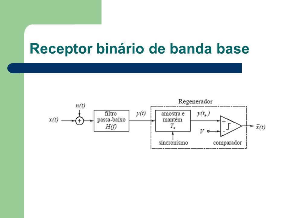 Receptor binário de banda base
