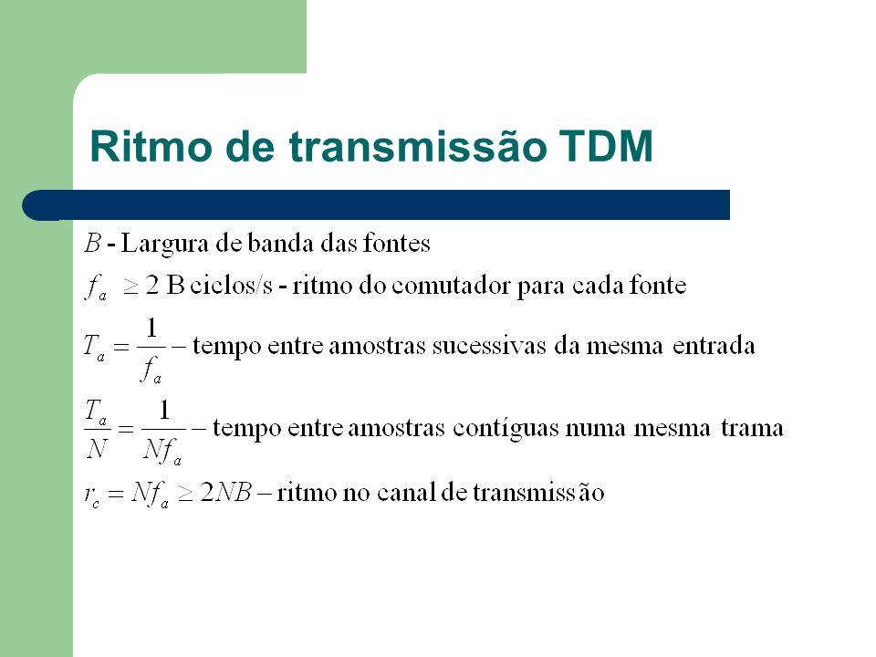 Ritmo de transmissão TDM