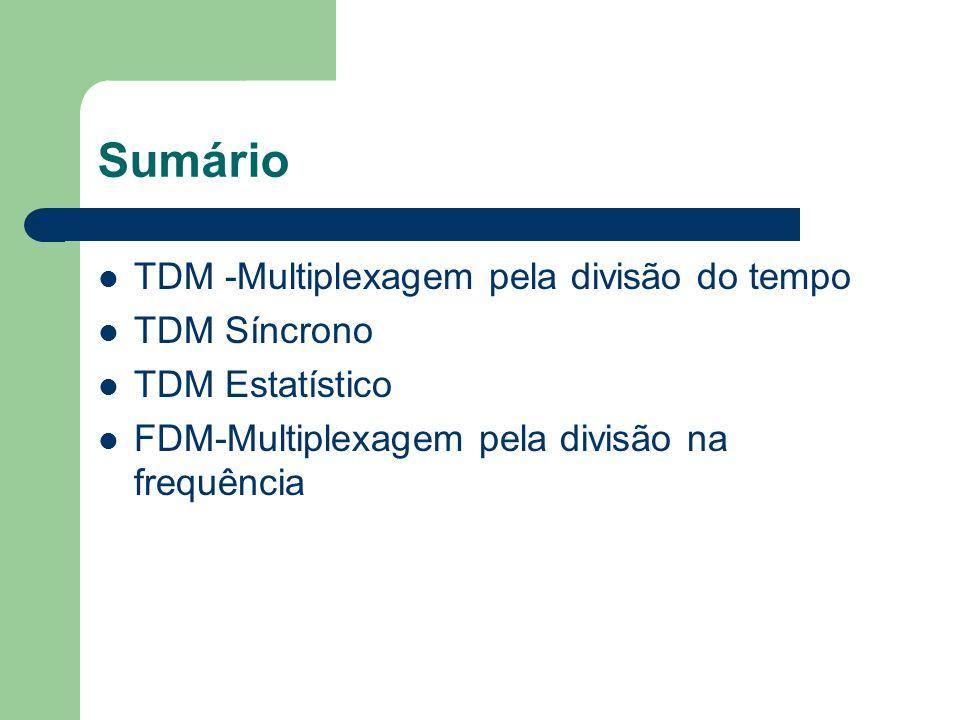 Sumário TDM -Multiplexagem pela divisão do tempo TDM Síncrono