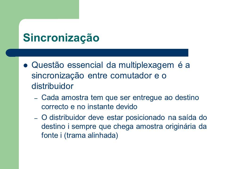 Sincronização Questão essencial da multiplexagem é a sincronização entre comutador e o distribuidor.