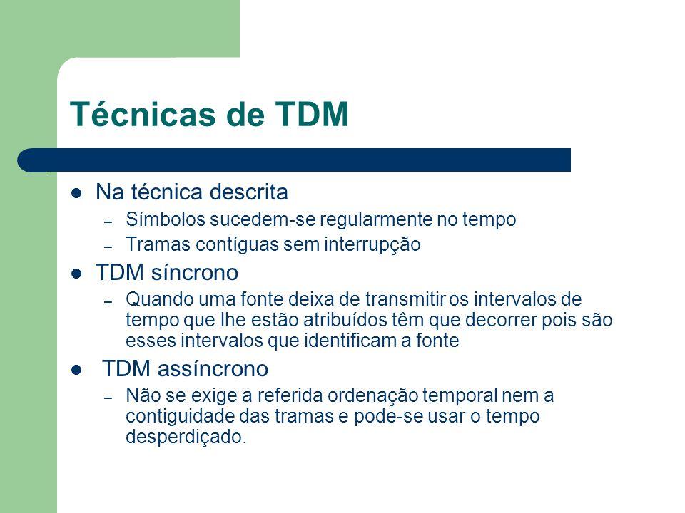 Técnicas de TDM Na técnica descrita TDM síncrono TDM assíncrono