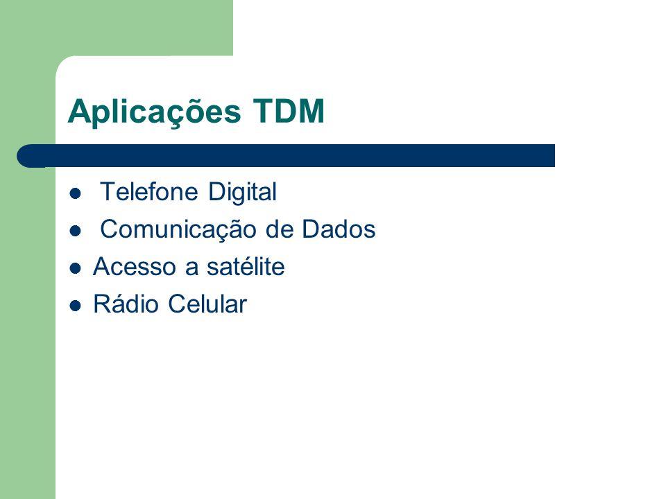 Aplicações TDM Telefone Digital Comunicação de Dados Acesso a satélite