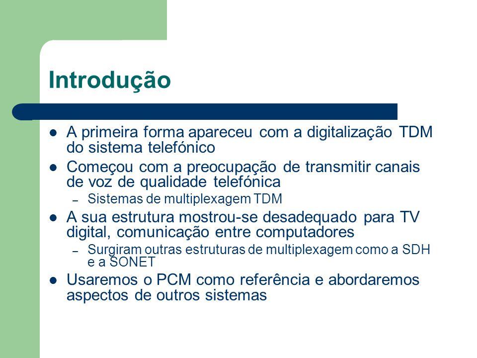 Introdução A primeira forma apareceu com a digitalização TDM do sistema telefónico.
