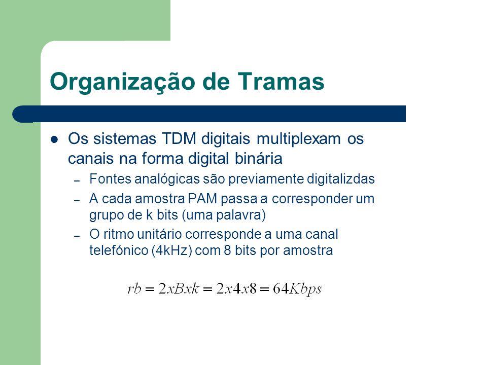 Organização de Tramas Os sistemas TDM digitais multiplexam os canais na forma digital binária. Fontes analógicas são previamente digitalizdas.