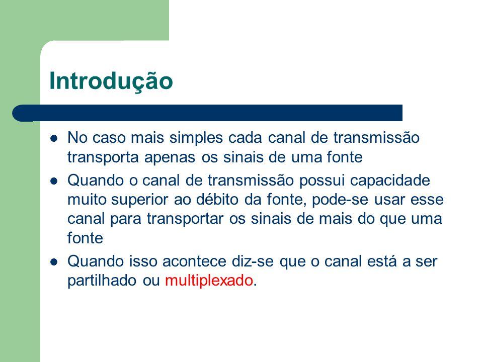 Introdução No caso mais simples cada canal de transmissão transporta apenas os sinais de uma fonte.