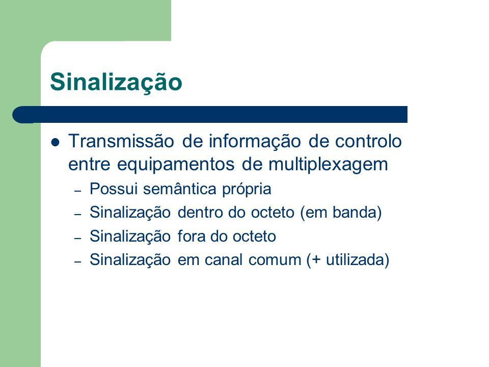 Sinalização Transmissão de informação de controlo entre equipamentos de multiplexagem. Possui semântica própria.