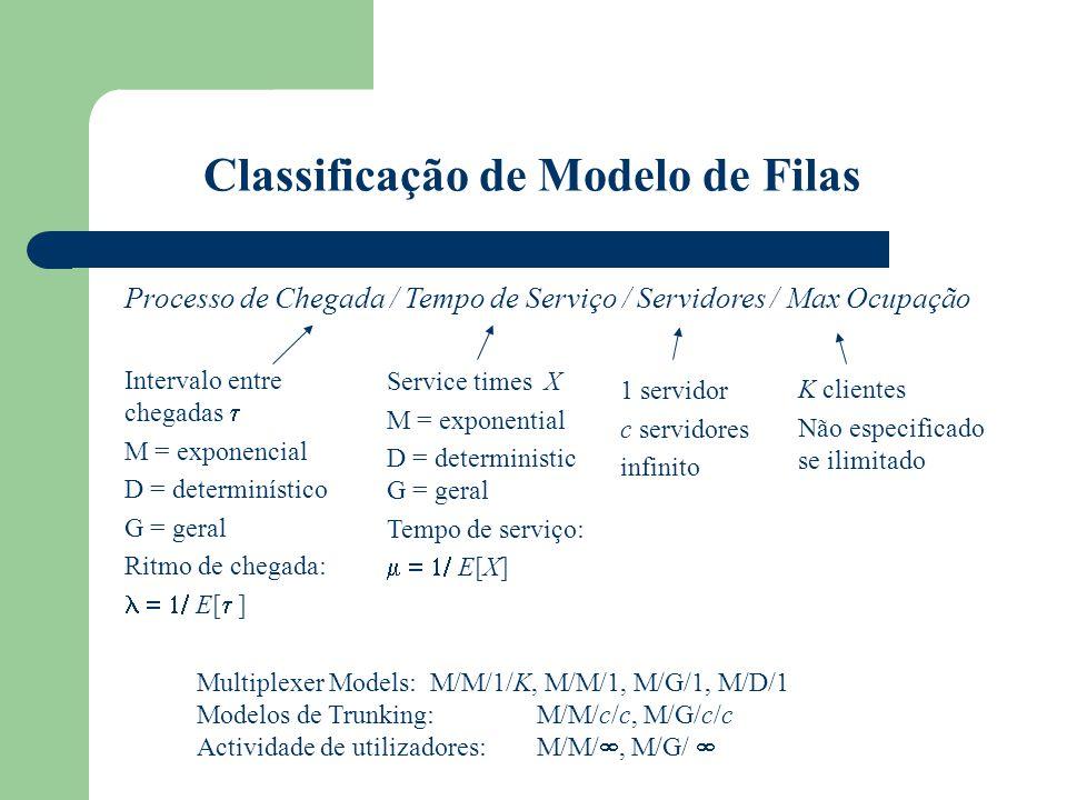 Classificação de Modelo de Filas