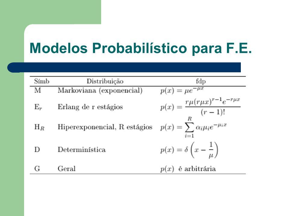 Modelos Probabilístico para F.E.