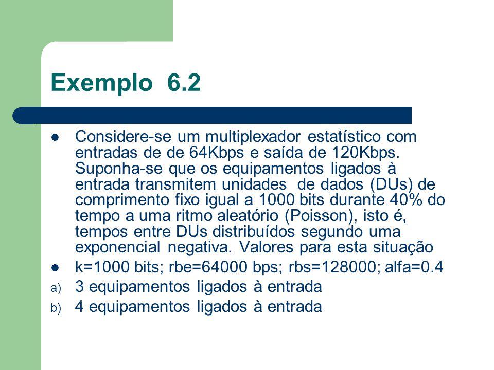 Exemplo 6.2