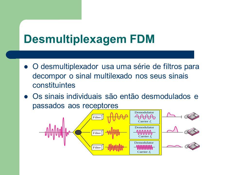 Desmultiplexagem FDM O desmultiplexador usa uma série de filtros para decompor o sinal multilexado nos seus sinais constituintes.