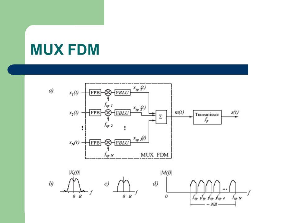 MUX FDM