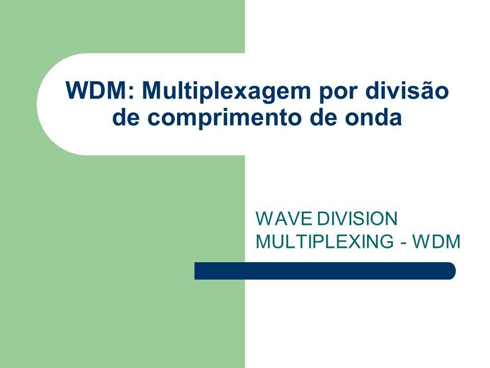 WDM: Multiplexagem por divisão de comprimento de onda