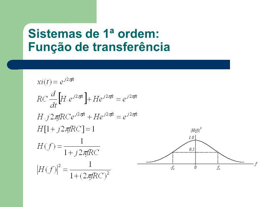 Sistemas de 1ª ordem: Função de transferência