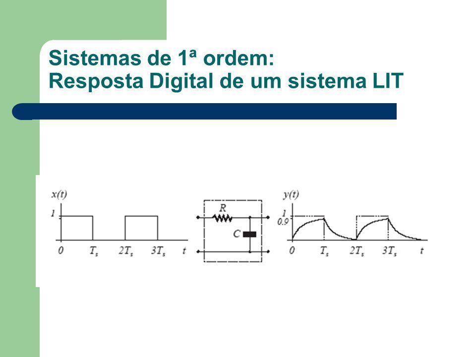 Sistemas de 1ª ordem: Resposta Digital de um sistema LIT