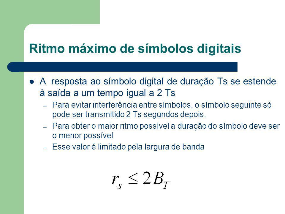 Ritmo máximo de símbolos digitais