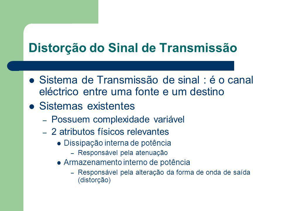 Distorção do Sinal de Transmissão