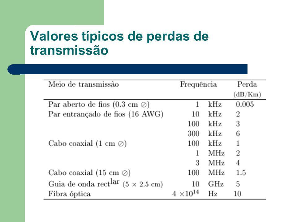 Valores típicos de perdas de transmissão