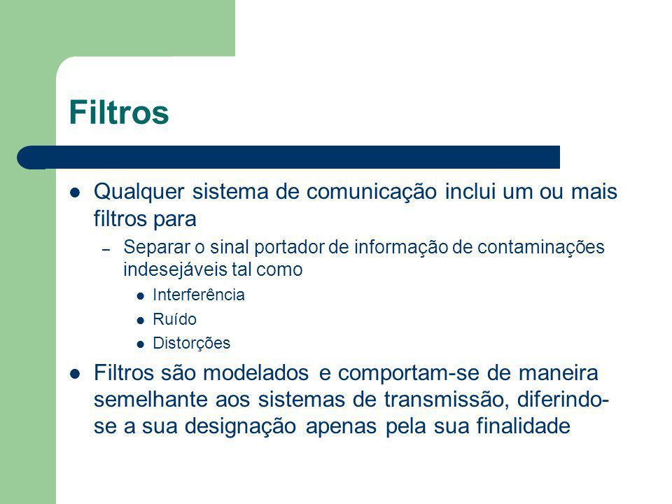 Filtros Qualquer sistema de comunicação inclui um ou mais filtros para