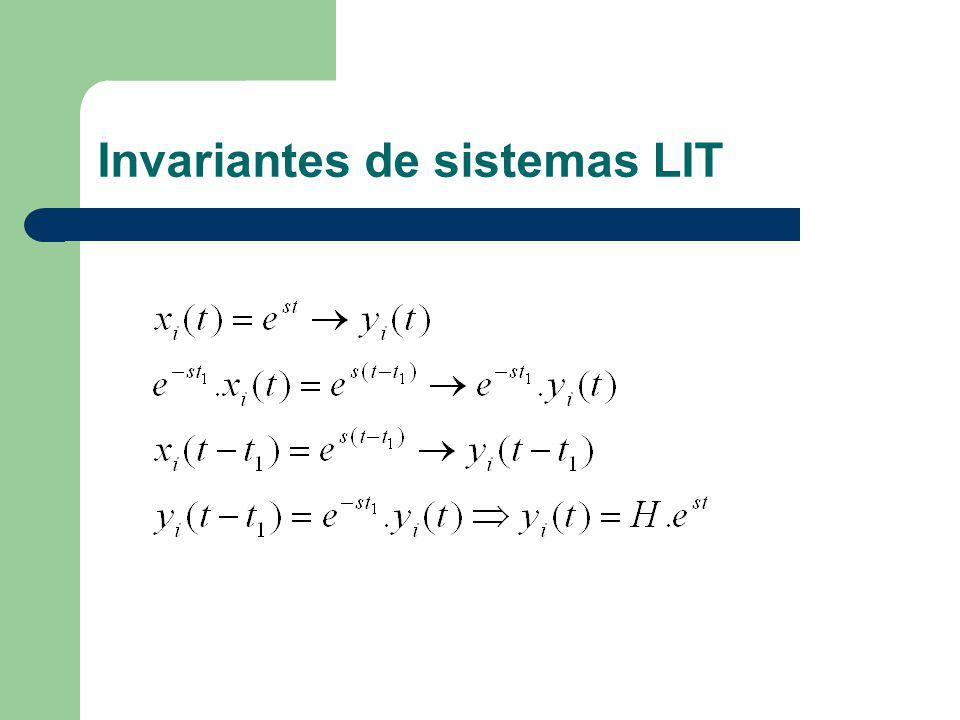 Invariantes de sistemas LIT