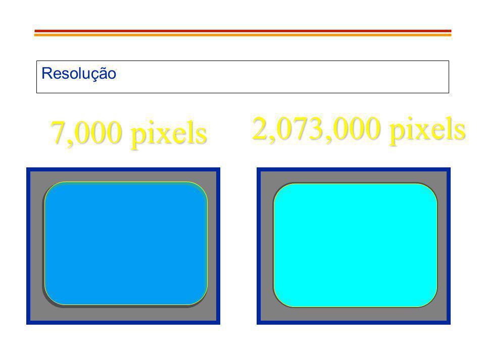 Resolução 2,073,000 pixels 7,000 pixels