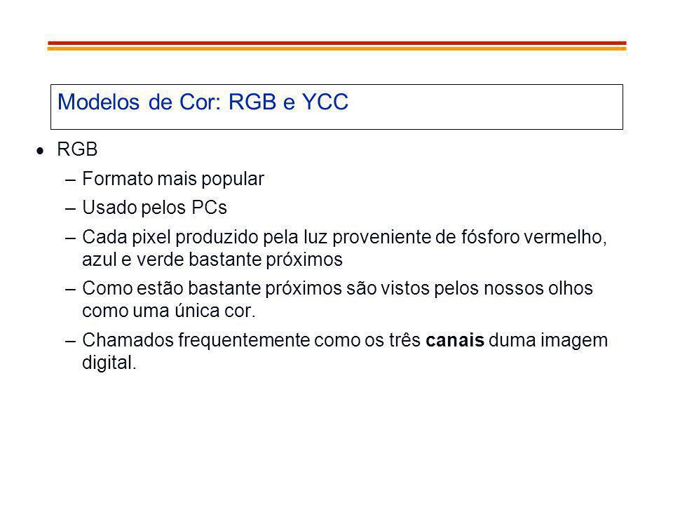 Modelos de Cor: RGB e YCC