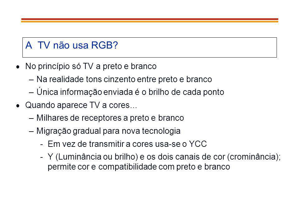 A TV não usa RGB No princípio só TV a preto e branco