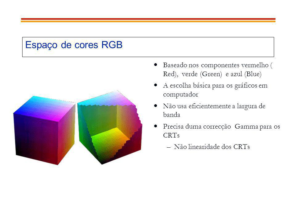 Espaço de cores RGB Baseado nos componentes vermelho ( Red), verde (Green) e azul (Blue) A escolha básica para os gráficos em computador.