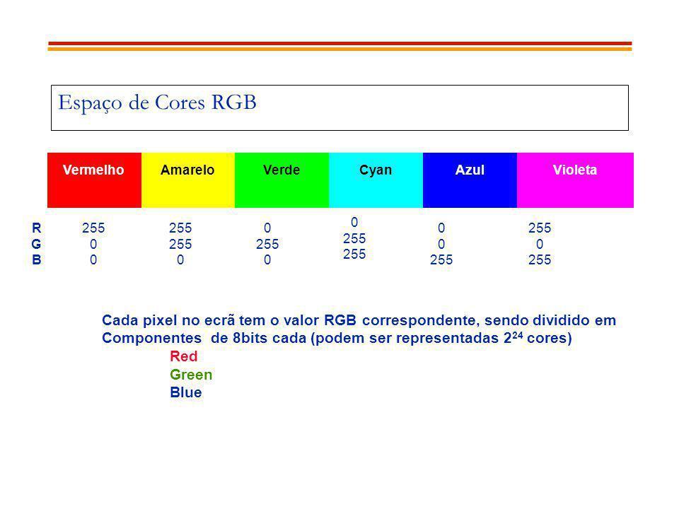 Espaço de Cores RGB Vermelho. Amarelo. Verde. Cyan. Azul. Violeta. RG B. 255 0 0. 255 255 0.