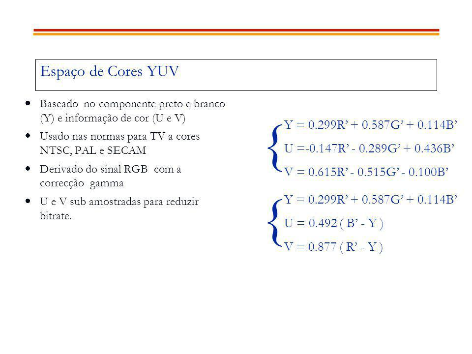 { { Espaço de Cores YUV Y = 0.299R' + 0.587G' + 0.114B'