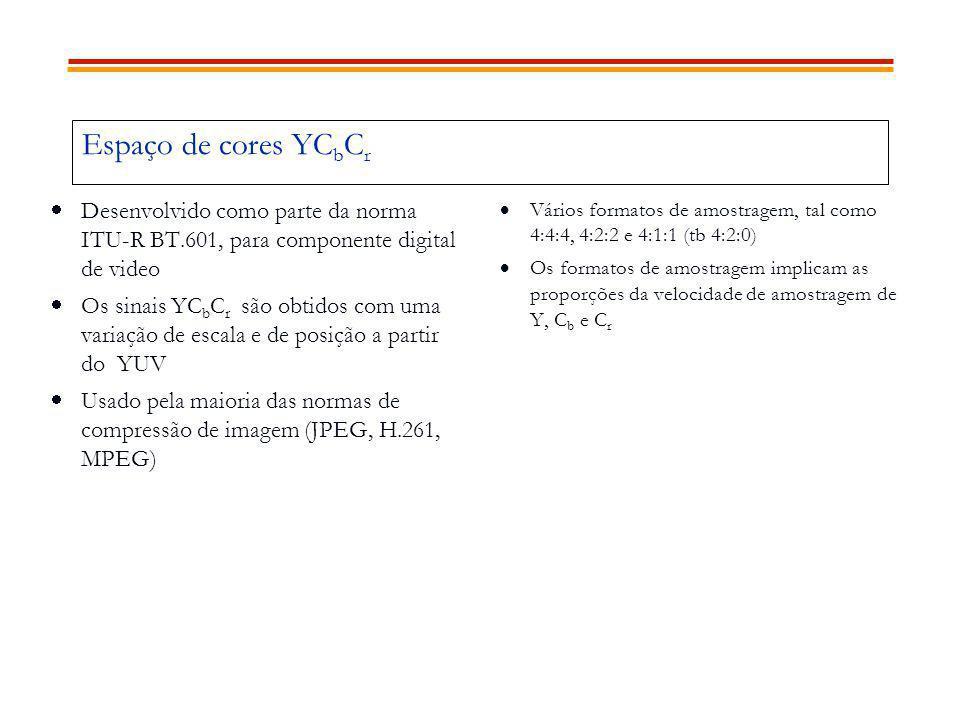 Espaço de cores YCbCr Desenvolvido como parte da norma ITU-R BT.601, para componente digital de video.