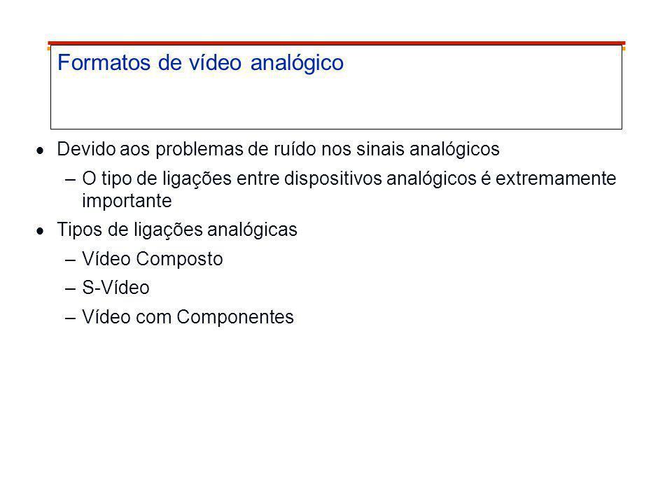 Formatos de vídeo analógico