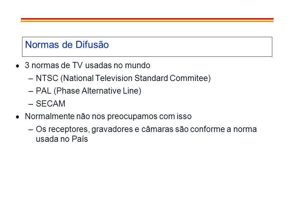 Normas de Difusão 3 normas de TV usadas no mundo