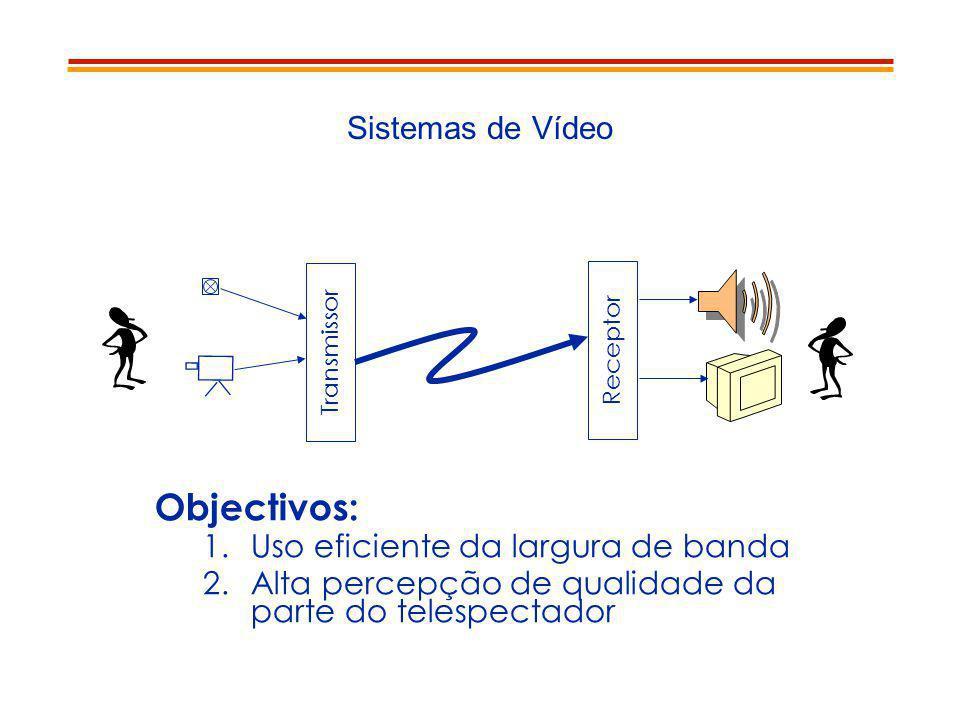 Objectivos: Sistemas de Vídeo Uso eficiente da largura de banda