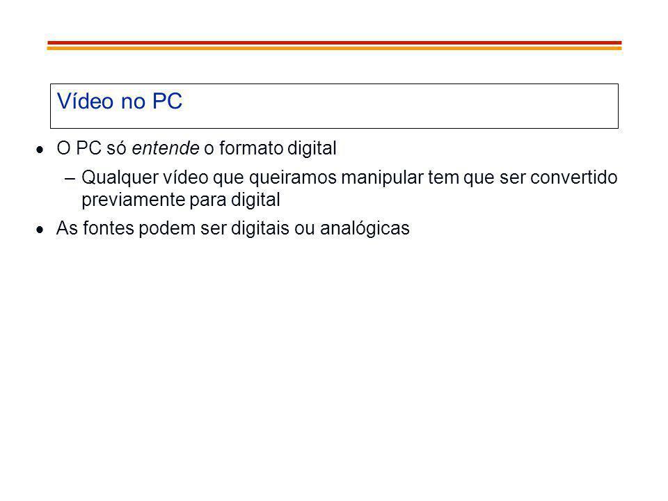 Vídeo no PC O PC só entende o formato digital