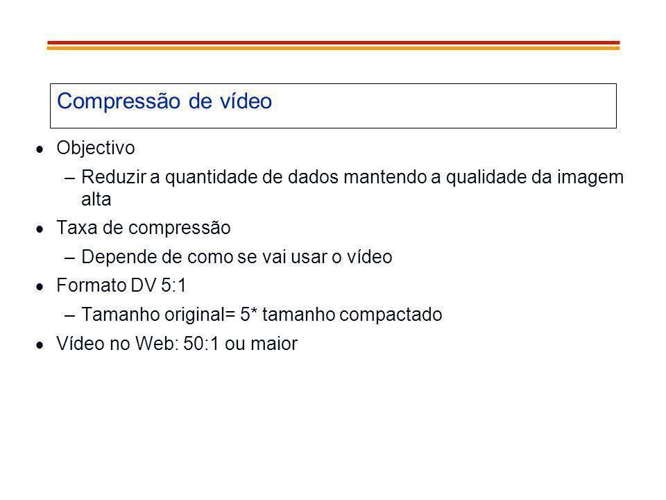 Compressão de vídeo Objectivo